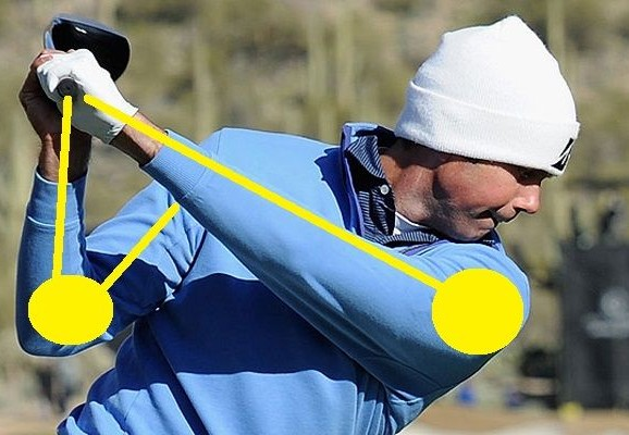 Shoulder Golf Stretches for Fluid Power and Consistency : Golf Instructional